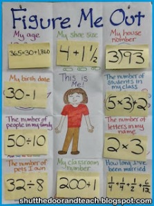 Pre-Algebraic Thinking for Elementary Students